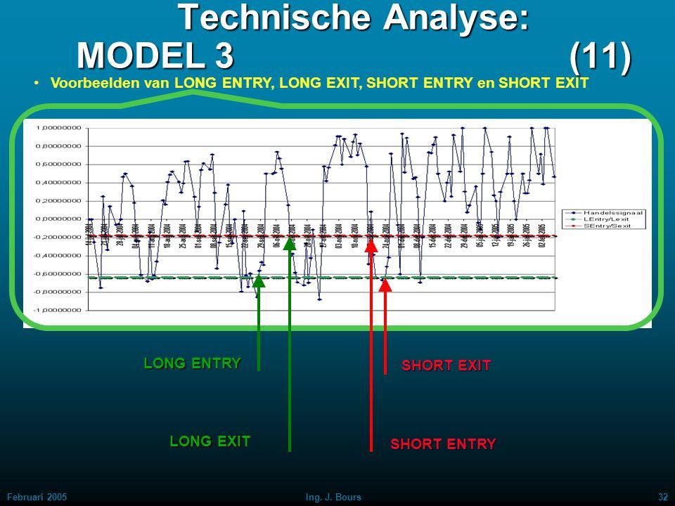 Februari 200531Ing. J. Bours Technische Analyse: MODEL 3 (10) Het HANDELEN op basis van dit HANDELS-SIGNAAL verloopt nu als volgt: LONG ENTRY 1)Model