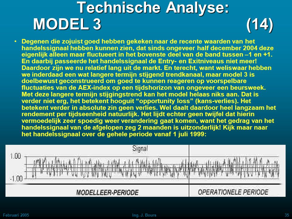 Februari 200534Ing. J. Bours Technische Analyse: MODEL 3 (13) OUT OF THE MARKETVoorbeeld van OUT OF THE MARKET OUT OF THE MARKET