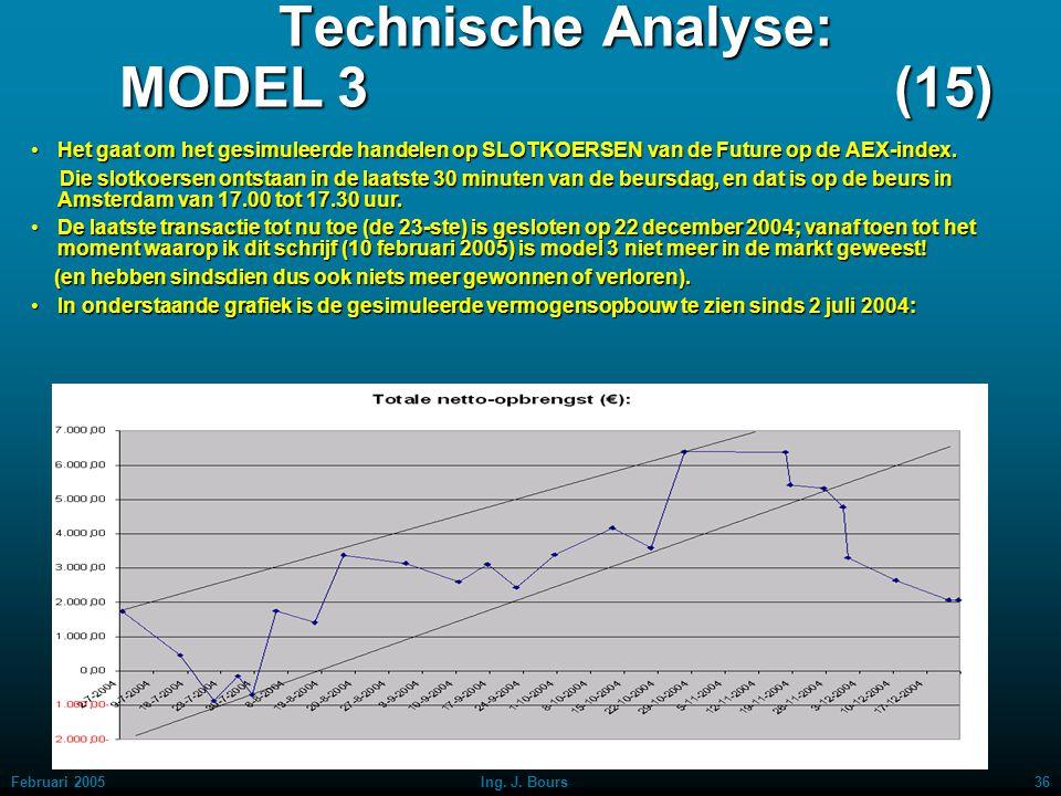 Februari 200535Ing. J. Bours Technische Analyse: MODEL 3 (14) Degenen die zojuist goed hebben gekeken naar de recente waarden van het handelssignaal h