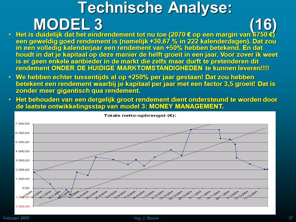 Februari 200536Ing. J. Bours Technische Analyse: MODEL 3 (15) Het gaat om het gesimuleerde handelen op SLOTKOERSEN van de Future op de AEX-index.Het g