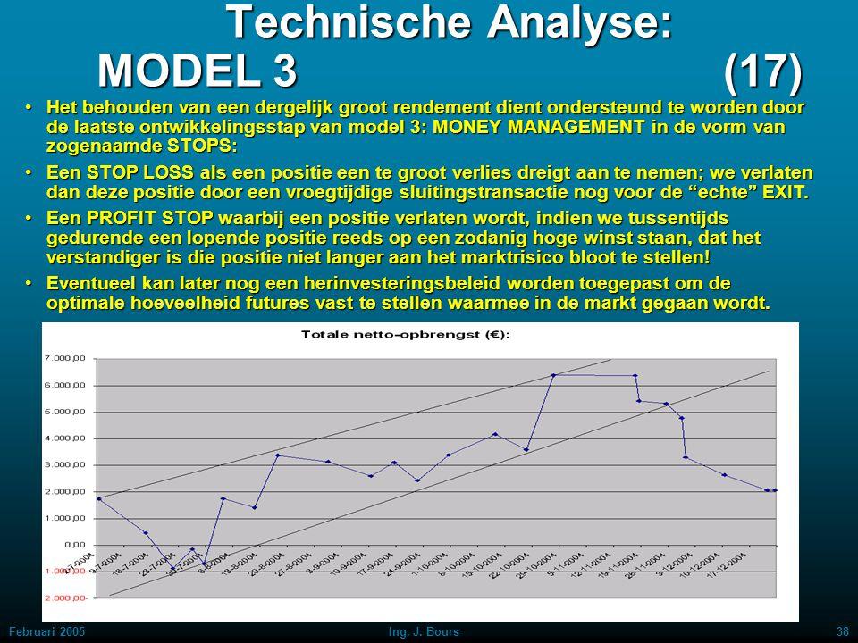 Februari 200537Ing. J. Bours Technische Analyse: MODEL 3 (16) Het is duidelijk dat het eindrendement tot nu toe (2070 € op een margin van 6750 €) een