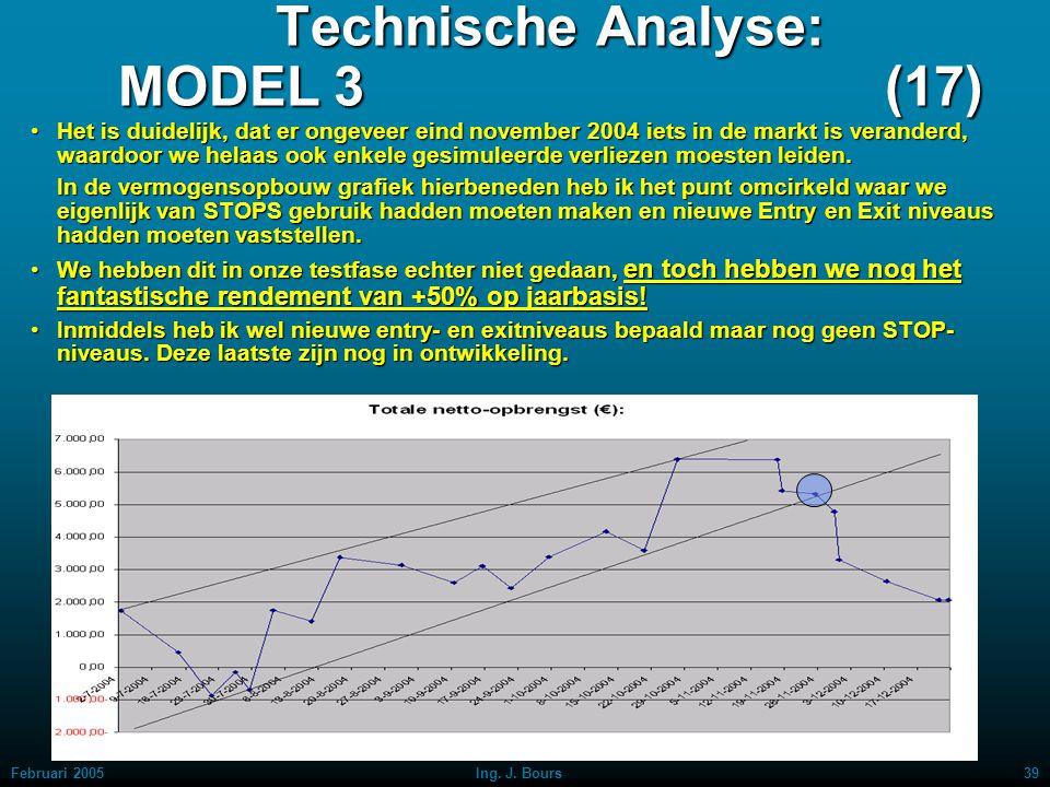 Februari 200538Ing. J. Bours Technische Analyse: MODEL 3 (17) Het behouden van een dergelijk groot rendement dient ondersteund te worden door de laats
