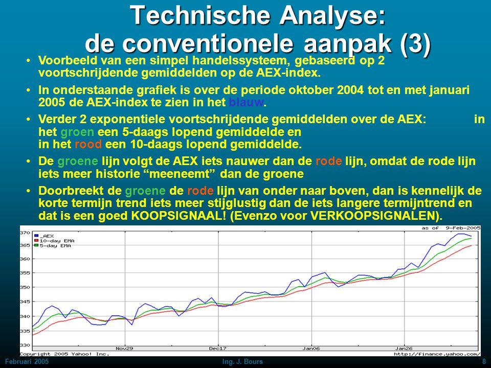 Februari 20057Ing. J. Bours Technische Analyse: de conventionele aanpak (2) Van een gewone koerslijn kunnen allerlei afgeleide curven worden bepaald,