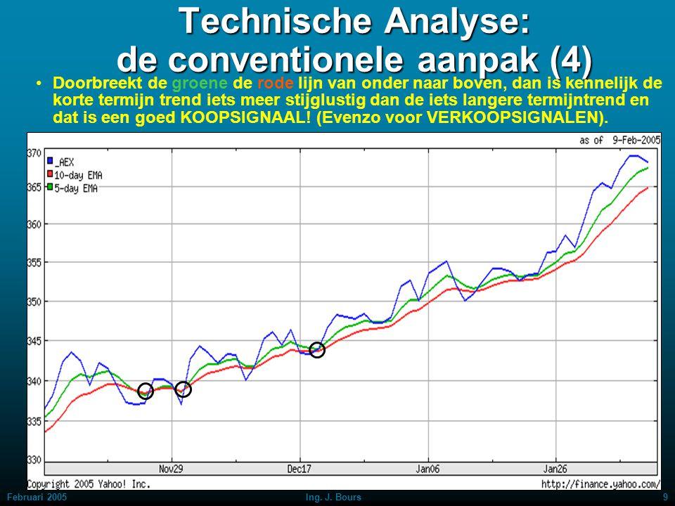 Februari 20058Ing. J. Bours Technische Analyse: de conventionele aanpak (3) Voorbeeld van een simpel handelssysteem, gebaseerd op 2 voortschrijdende g