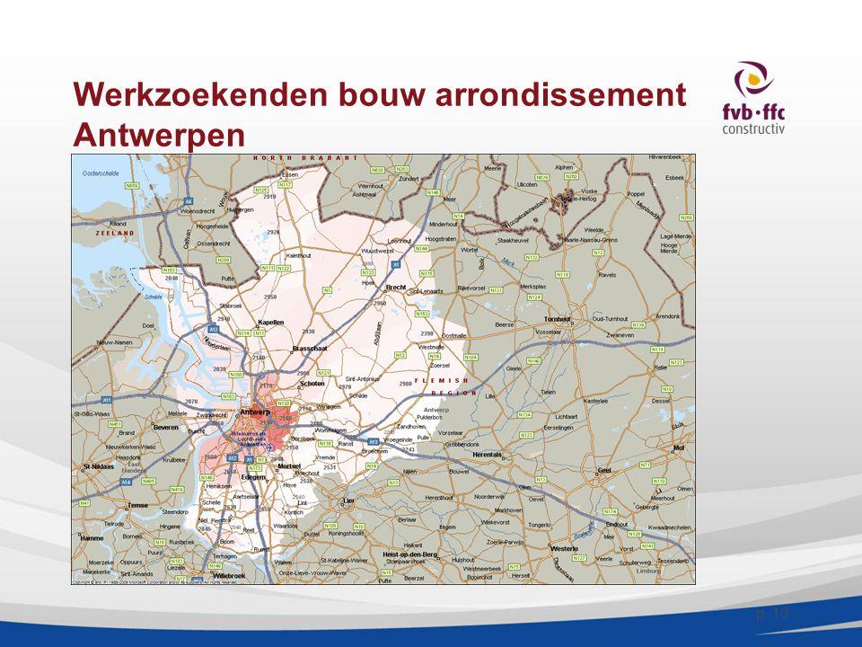 Werkzoekenden bouw arrondissement Antwerpen p. 10