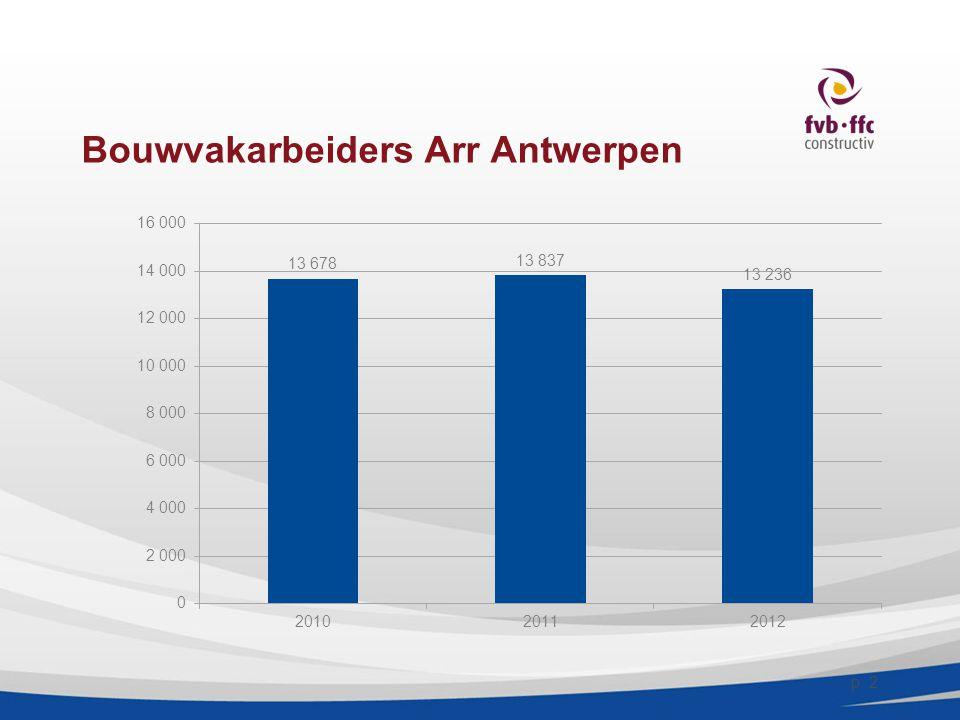 Bouwvakarbeiders Arr Antwerpen p. 2