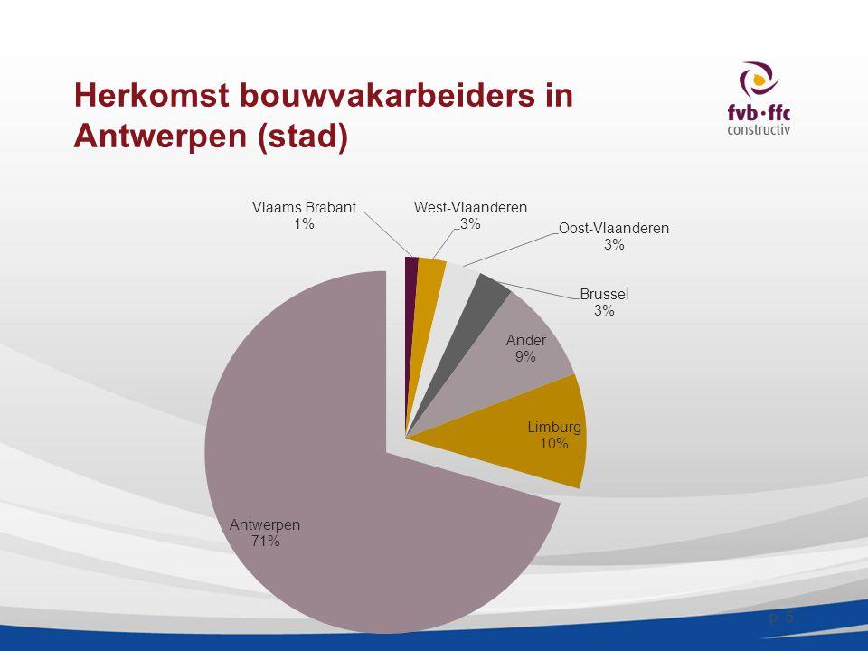 Herkomst bouwvakarbeiders in Antwerpen (stad) p. 5
