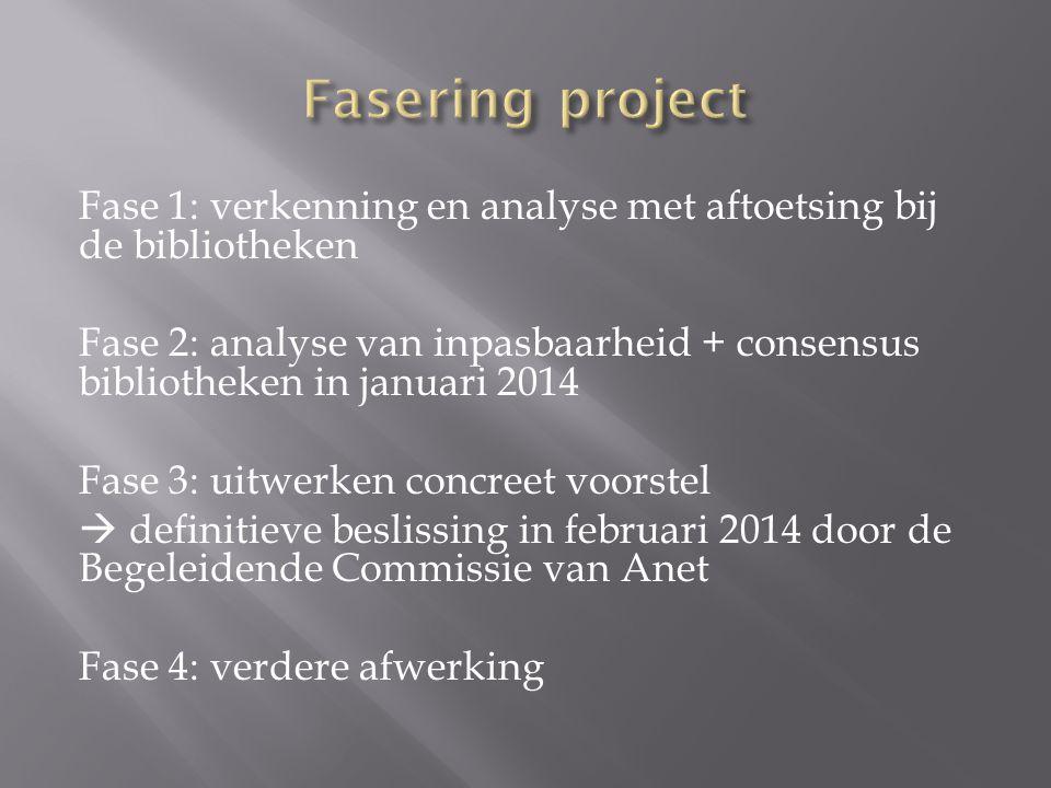 Fase 1: verkenning en analyse met aftoetsing bij de bibliotheken Fase 2: analyse van inpasbaarheid + consensus bibliotheken in januari 2014 Fase 3: uitwerken concreet voorstel  definitieve beslissing in februari 2014 door de Begeleidende Commissie van Anet Fase 4: verdere afwerking