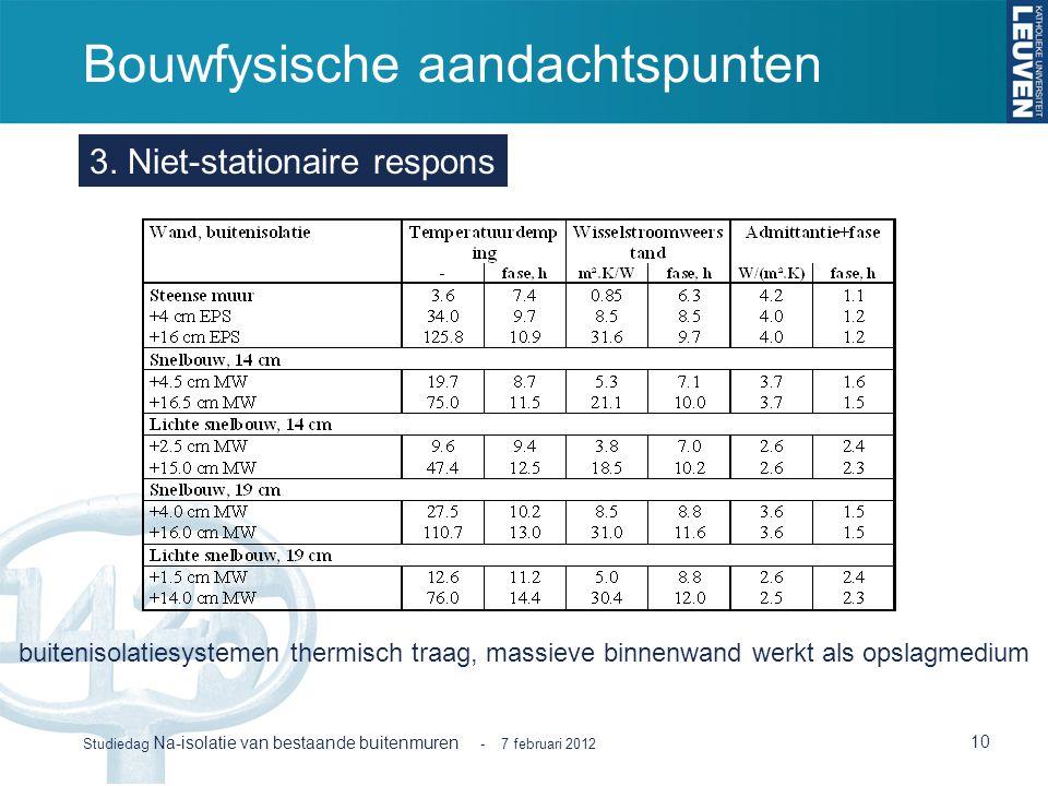 Bouwfysische aandachtspunten 10 Studiedag Na-isolatie van bestaande buitenmuren - 7 februari 2012 3. Niet-stationaire respons buitenisolatiesystemen t
