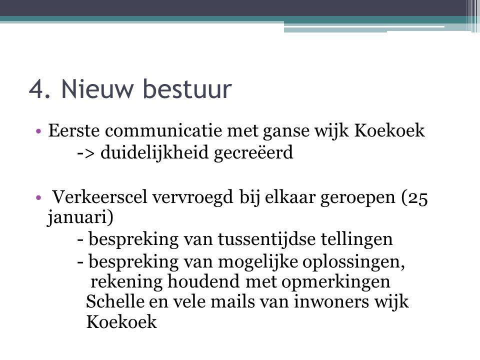4. Nieuw bestuur Eerste communicatie met ganse wijk Koekoek -> duidelijkheid gecreëerd Verkeerscel vervroegd bij elkaar geroepen (25 januari) - bespre