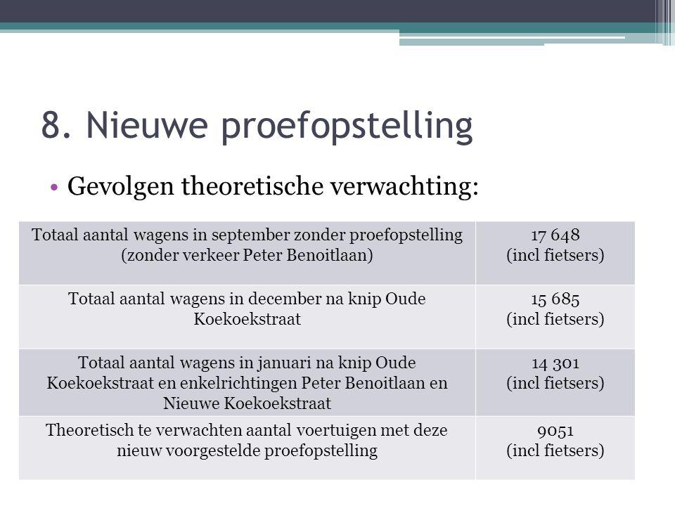 8. Nieuwe proefopstelling Gevolgen theoretische verwachting: Totaal aantal wagens in september zonder proefopstelling (zonder verkeer Peter Benoitlaan