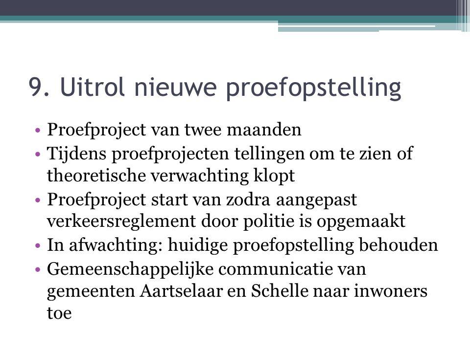 9. Uitrol nieuwe proefopstelling Proefproject van twee maanden Tijdens proefprojecten tellingen om te zien of theoretische verwachting klopt Proefproj