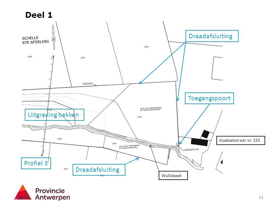 11 Deel 1 Wullebeek Koekoekstraat nr. 155 Toegangspoort Draadafsluiting Uitgraving bekken Profiel 3