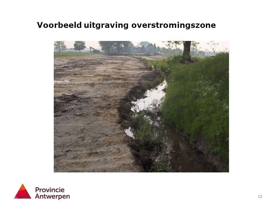 12 Voorbeeld uitgraving overstromingszone