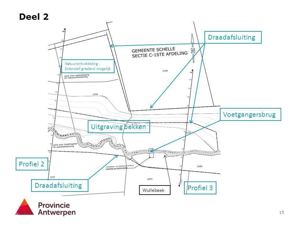 15 Deel 2 Wullebeek Voetgangersbrug Draadafsluiting Uitgraving bekken Draadafsluiting Profiel 3 Profiel 2 Natuurontwikkeling : Extensief grasland moge