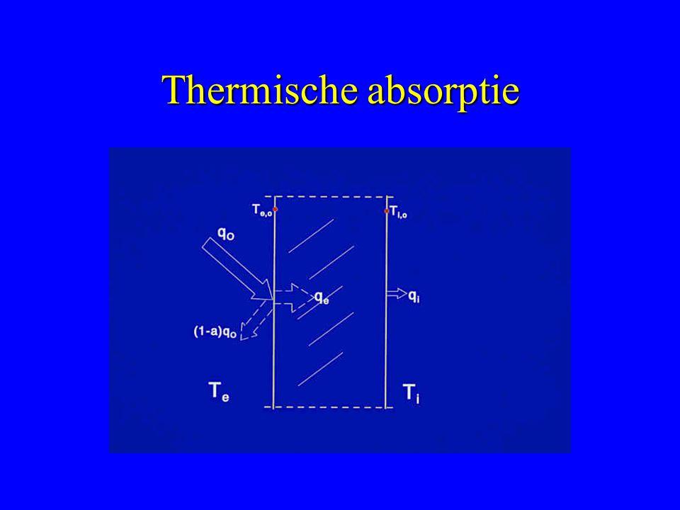 Thermische absorptie