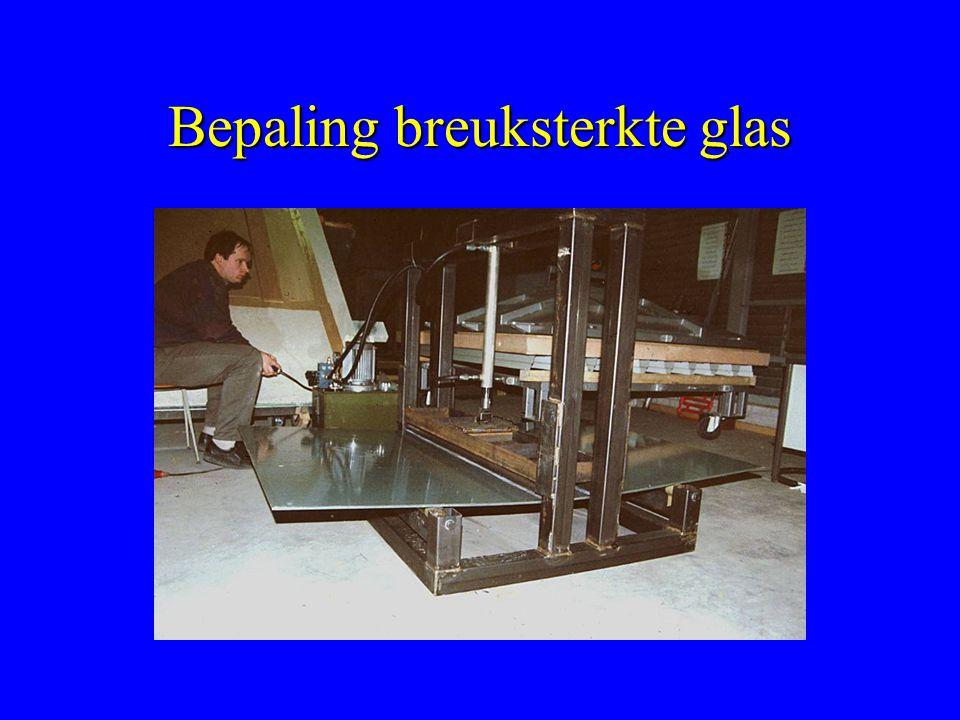 Bepaling breuksterkte glas