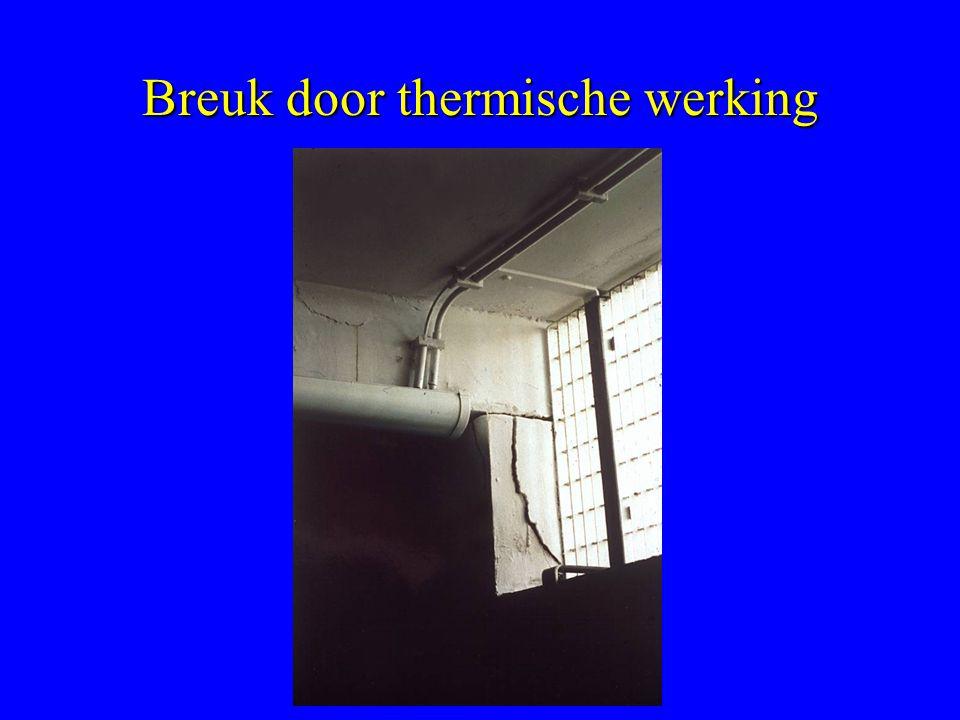 Breuk door thermische werking