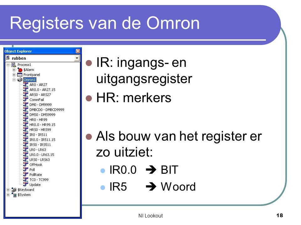 F. RubbenNI Lookout 18 Registers van de Omron IR: ingangs- en uitgangsregister HR: merkers Als bouw van het register er zo uitziet: IR0.0  BIT IR5 