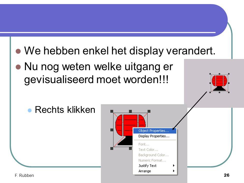 F. RubbenNI Lookout 26 We hebben enkel het display verandert. Nu nog weten welke uitgang er gevisualiseerd moet worden!!! Rechts klikken