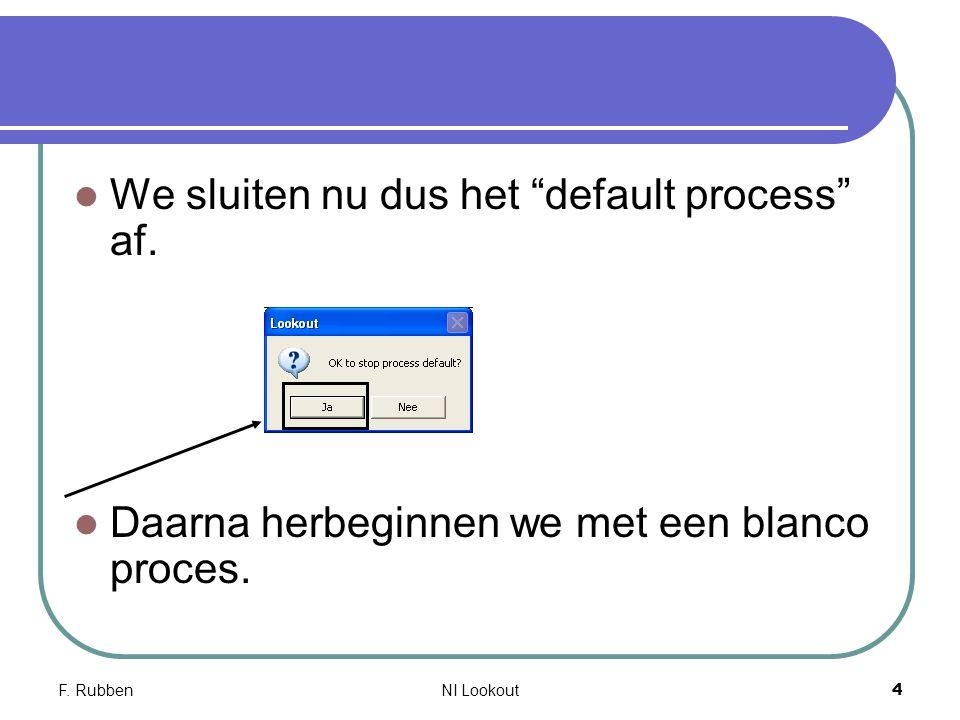 """F. RubbenNI Lookout 4 We sluiten nu dus het """"default process"""" af. Daarna herbeginnen we met een blanco proces."""