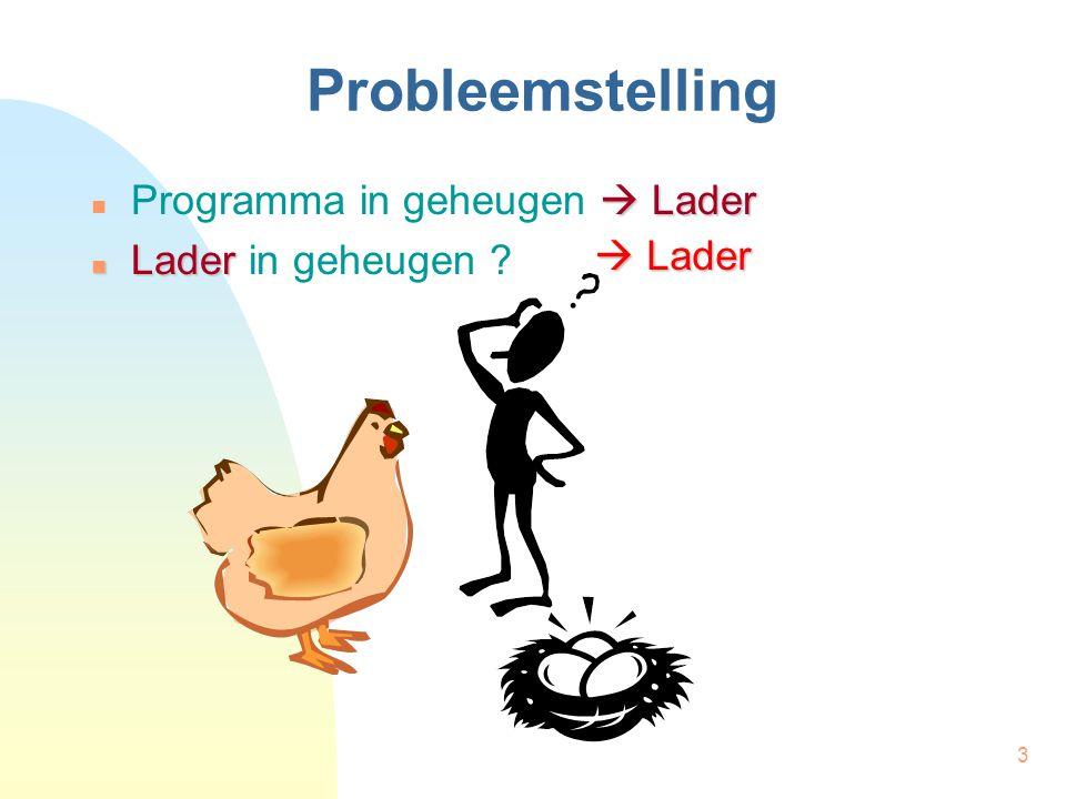 3 Probleemstelling  Lader Programma in geheugen  Lader Lader Lader in geheugen  Lader