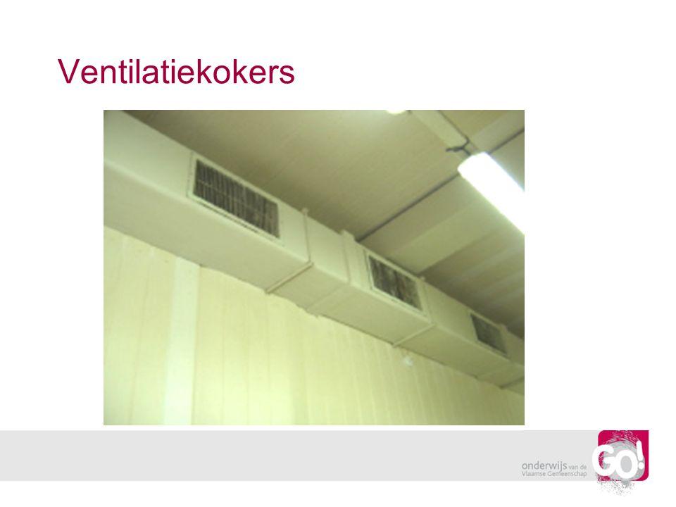 Ventilatiekokers
