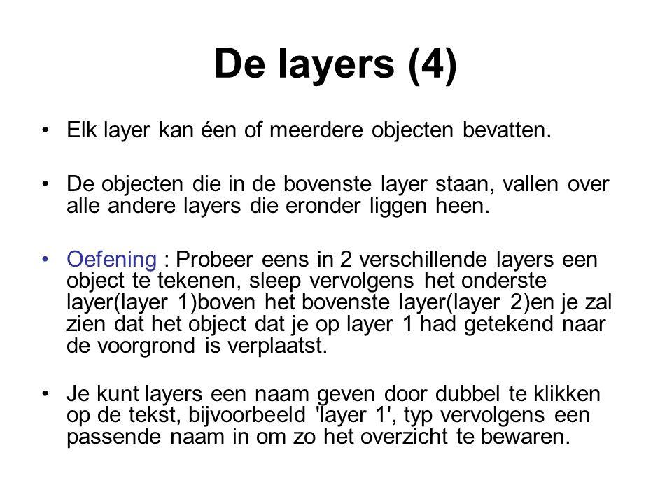 De layers (4) Elk layer kan éen of meerdere objecten bevatten. De objecten die in de bovenste layer staan, vallen over alle andere layers die eronder