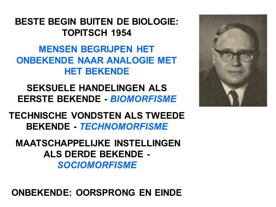 BESTE BEGIN BUITEN DE BIOLOGIE: TOPITSCH 1954 MENSEN BEGRIJPEN HET ONBEKENDE NAAR ANALOGIE MET HET BEKENDE SEKSUELE HANDELINGEN ALS EERSTE BEKENDE - BIOMORFISME TECHNISCHE VONDSTEN ALS TWEEDE BEKENDE - TECHNOMORFISME MAATSCHAPPELIJKE INSTELLINGEN ALS DERDE BEKENDE - SOCIOMORFISME ONBEKENDE: OORSPRONG EN EINDE