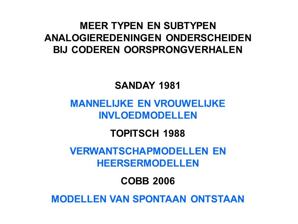 MEER TYPEN EN SUBTYPEN ANALOGIEREDENINGEN ONDERSCHEIDEN BIJ CODEREN OORSPRONGVERHALEN SANDAY 1981 MANNELIJKE EN VROUWELIJKE INVLOEDMODELLEN TOPITSCH 1988 VERWANTSCHAPMODELLEN EN HEERSERMODELLEN COBB 2006 MODELLEN VAN SPONTAAN ONTSTAAN