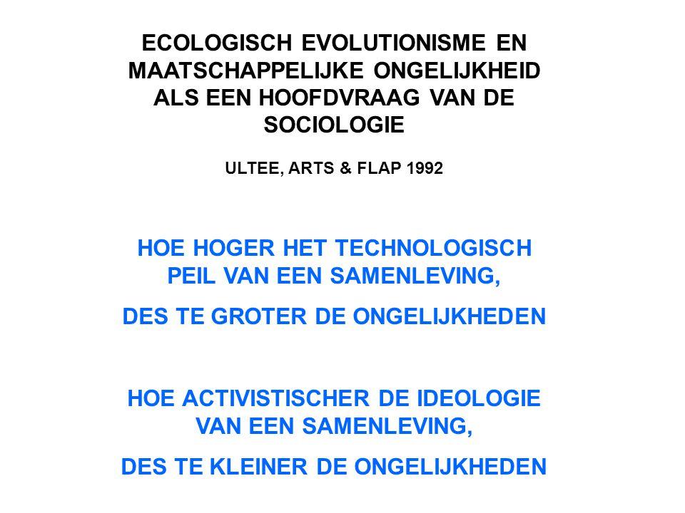 ECOLOGISCH EVOLUTIONISME LEIDT VOOR DE GODSDIENSTSOCIOLOGIE TOT EEN PROBLEEMVERSCHUIVING VAN: WAAROM HEEFT ELKE SAMENLEVING ÉÉN OF ANDERE GODSDIENST.