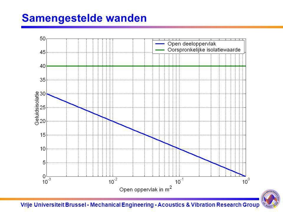Vrije Universiteit Brussel - Mechanical Engineering - Acoustics & Vibration Research Group Dubbele wanden Dubbele wand : 1.+4 tot +9 dB t.o.v.