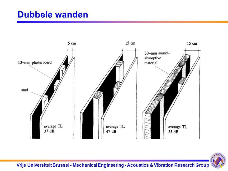 Vrije Universiteit Brussel - Mechanical Engineering - Acoustics & Vibration Research Group Dubbele wanden