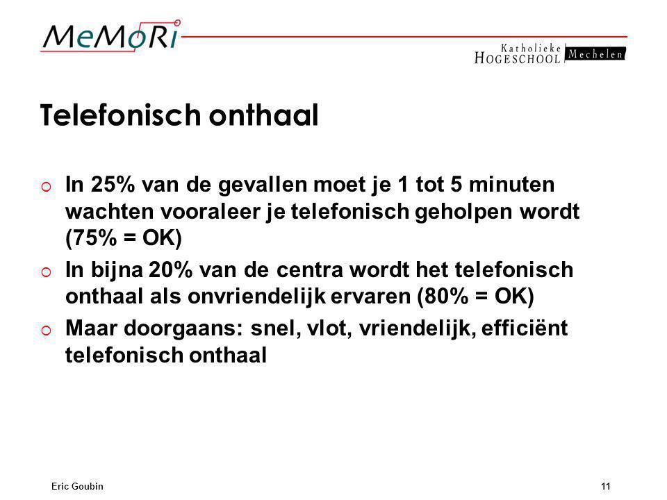 Eric Goubin11 Telefonisch onthaal  In 25% van de gevallen moet je 1 tot 5 minuten wachten vooraleer je telefonisch geholpen wordt (75% = OK)  In bijna 20% van de centra wordt het telefonisch onthaal als onvriendelijk ervaren (80% = OK)  Maar doorgaans: snel, vlot, vriendelijk, efficiënt telefonisch onthaal