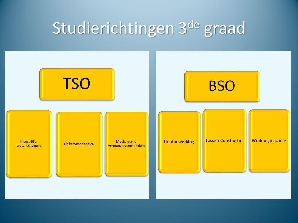 Studierichtingen 3 de graad TSO industriële wetenschappen Elektromechanica Mechanische vormgevingstechnieken BSO Houtbewerking Lassen-Constructie Werk