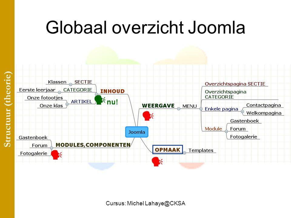 Cursus: Michel Lahaye@CKSA Globaal overzicht Joomla nu! Structuur (theorie)