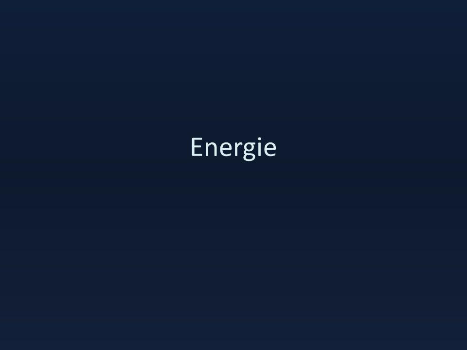 energiebron energie bron groene energie grijze energie kolenwind stromend water zonlicht conventionele centrale wind molens waterkracht centrales zonnecellen aardolieaardgas generator dynamo soorten duurzaam niet duurzaam broeikas effect gebruiken allemaal veroorzaken elektriciteit Wat je van deze dia moet leren Je kan het verschil uitleggen tussen groene- en grijze energie opwekking.