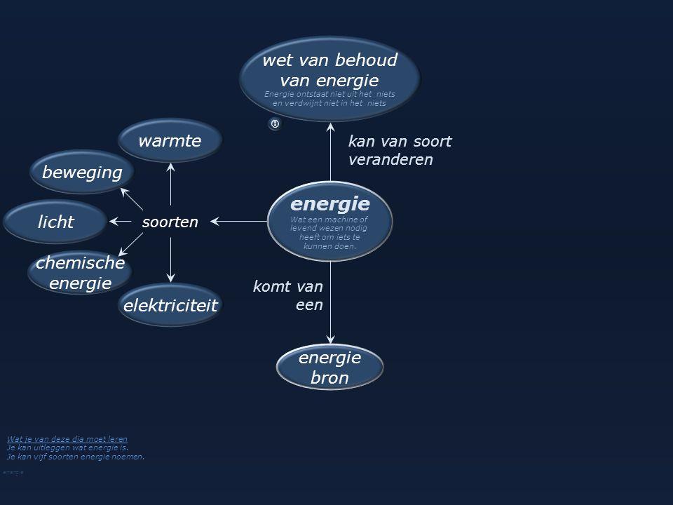 energie soorten beweging licht warmte elektriciteit chemische energie Wat een machine of levend wezen nodig heeft om iets te kunnen doen.