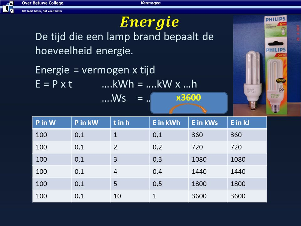 energie 1 Ws = 1 J = 1 Nm 1 kWh = 3600 kWs = 3,6 MWs 1 kWh = 3600 kJ = 3,6 MJ Energieomzetting Formules