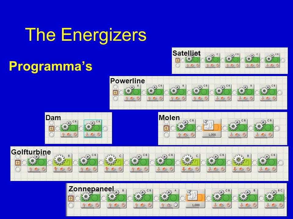 The Energizers Programma's Satelliet Zonnepaneel MolenDam Golfturbine Powerline