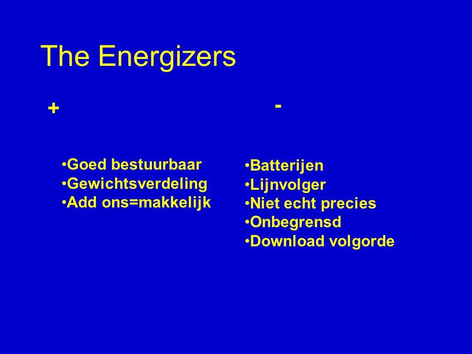 The Energizers + - Goed bestuurbaar Gewichtsverdeling Add ons=makkelijk Batterijen Lijnvolger Niet echt precies Onbegrensd Download volgorde