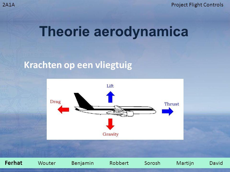 2A1AProject Flight Controls Theorie aerodynamica Krachten op een vliegtuig Ferhat Wouter Benjamin Robbert Sorosh Martijn David.