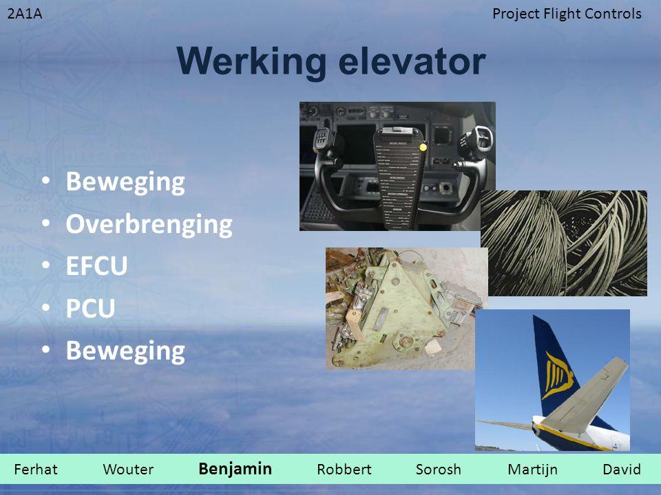 2A1AProject Flight Controls Werking elevator Beweging Overbrenging EFCU PCU Beweging Ferhat Wouter Benjamin Robbert Sorosh Martijn David.