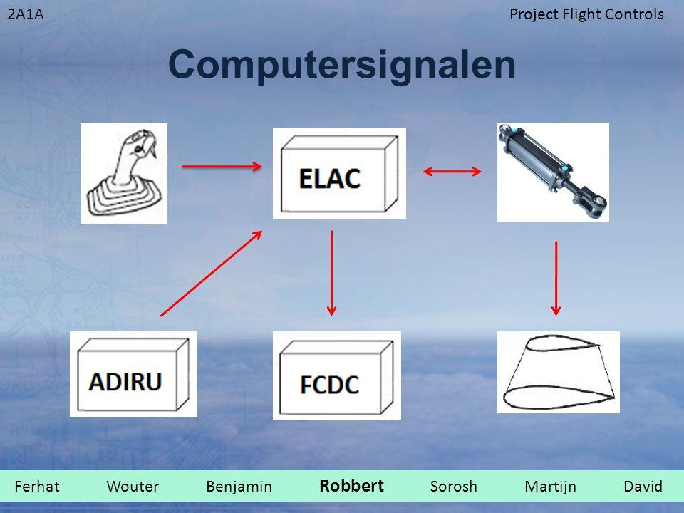 2A1AProject Flight Controls Computersignalen Ferhat Wouter Benjamin Robbert Sorosh Martijn David.