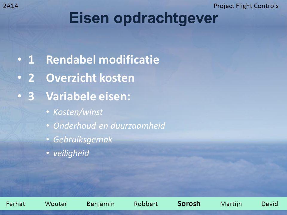 2A1AProject Flight Controls Eisen opdrachtgever 1Rendabel modificatie 2 Overzicht kosten 3Variabele eisen: Kosten/winst Onderhoud en duurzaamheid Gebr