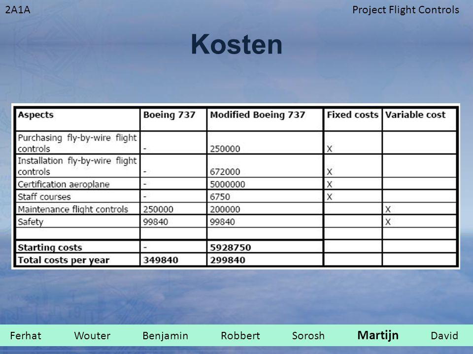 2A1AProject Flight Controls Kosten Ferhat Wouter Benjamin Robbert Sorosh Martijn David.