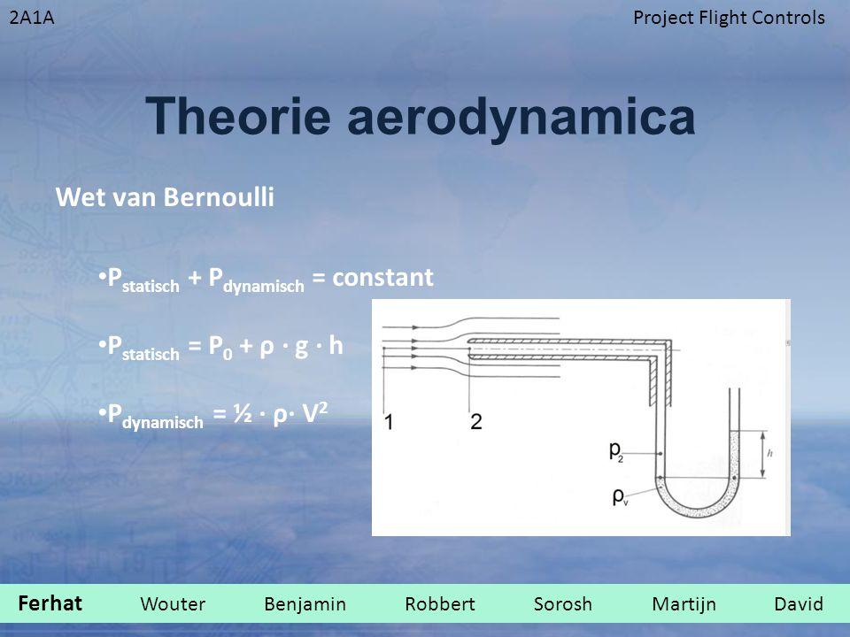 2A1AProject Flight Controls Theorie aerodynamica Wet van Bernoulli P statisch + P dynamisch = constant P statisch = P 0 + ρ ∙ g ∙ h P dynamisch = ½ ∙ ρ∙ V 2 Ferhat Wouter Benjamin Robbert Sorosh Martijn David.