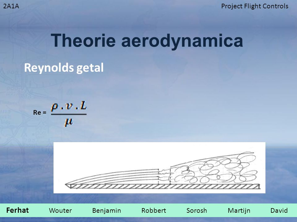 2A1AProject Flight Controls Lift Theorie aerodynamica L=C L.