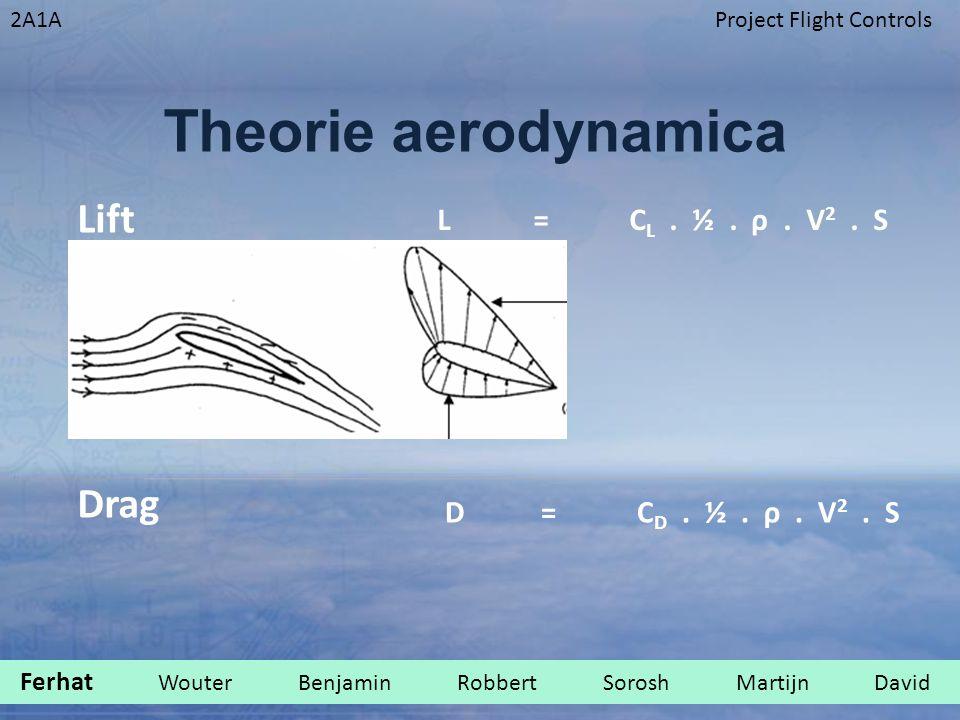 2A1AProject Flight Controls Lift Theorie aerodynamica L=C L. ½. ρ. V 2. S Drag D=C D. ½. ρ. V 2. S Ferhat Wouter Benjamin Robbert Sorosh Martijn David