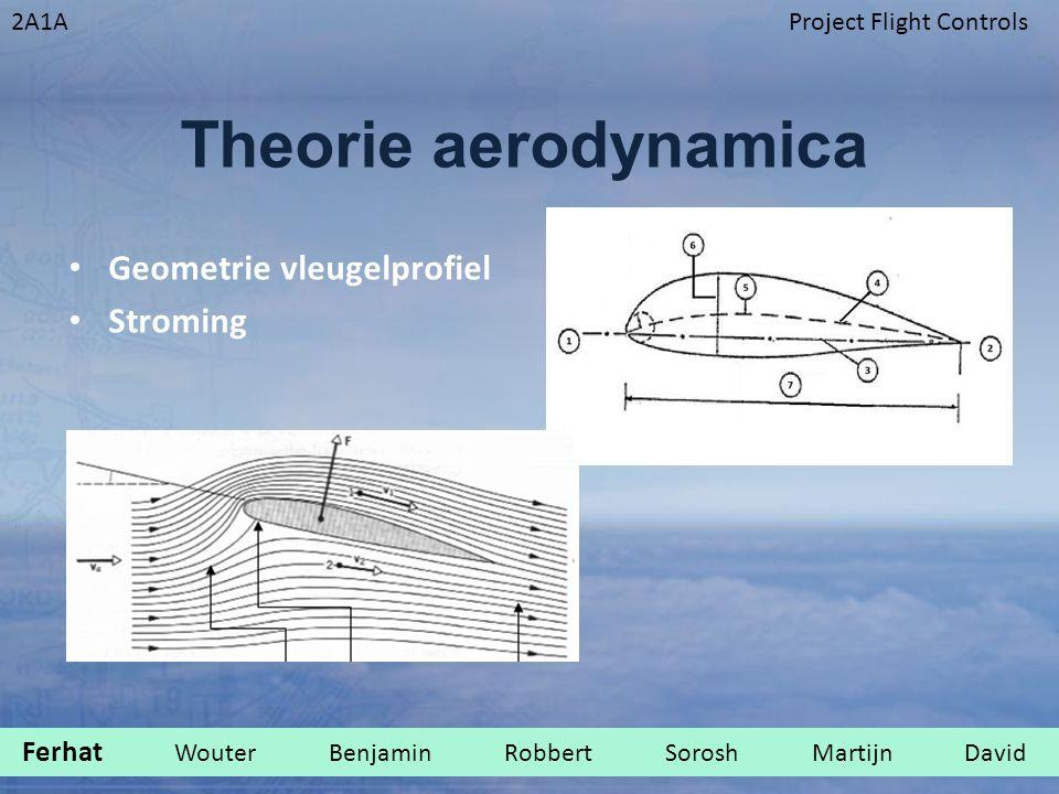2A1AProject Flight Controls Geometrie vleugelprofiel Stroming Theorie aerodynamica Ferhat Wouter Benjamin Robbert Sorosh Martijn David.